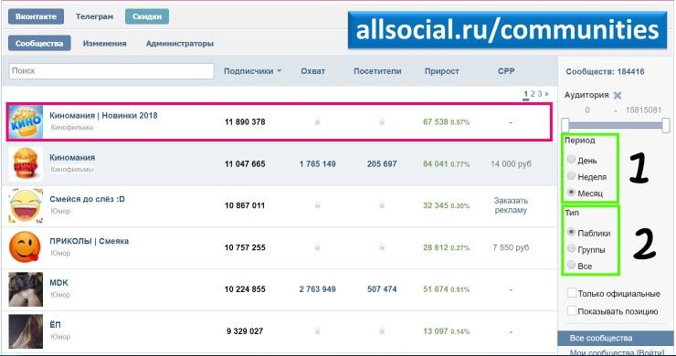 Популярные паблики Вконтакте