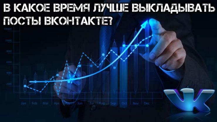 В какое время лучше выкладывать посты Вконтакте